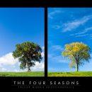 Ayurveda y las Temporadas